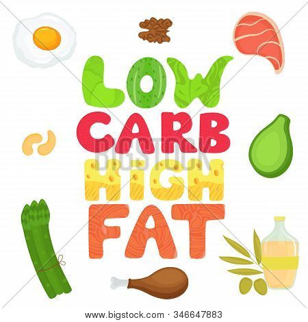 Keto Poster With Text From Food. Ketogenic Diet Concept. Healthy Menu. Low Carb, High Fat. Avocado,