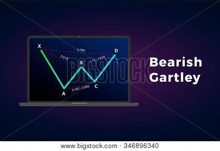 Bearish Gartley - Harmonic Patterns With Bearish Formation Price Figure, Chart Technical Analysis. V