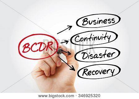 Bcdr - Business Continuity Disaster Recovery Acronym, Business Concept Background