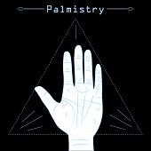 Hand on a black background with lines and signs of fate on it. Palmistry, esotericism. poster