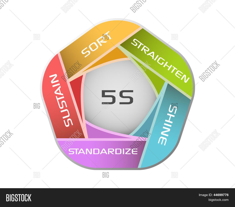 5S Methodology Vector & Photo (Free Trial)