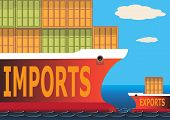 Container ships one full and one almost empty. Representing an imbalance in imports and exports. poster