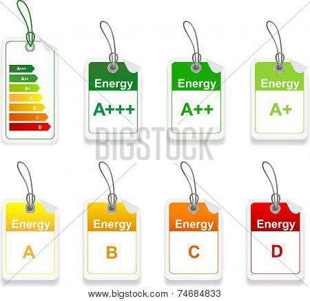 Set Of Energy Class Tag