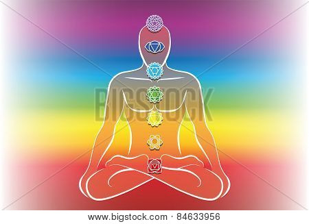 Chakras Man Rainbow Color Gradient