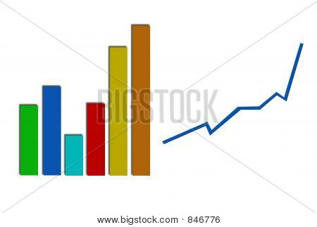 Business Profit Statistic Graph