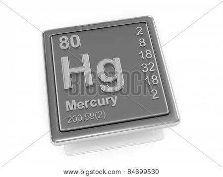 Mercury. Chemical element. 3d