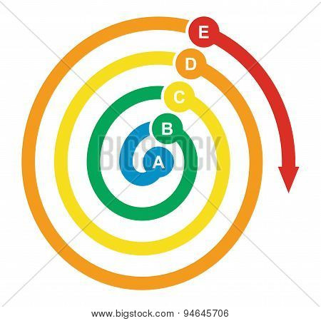 Flowchart With Color Spiral