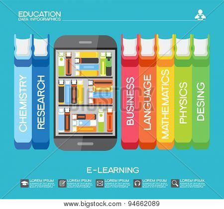 Background education infographics. Telephone with books on screen surrounded by other books. Concept of e-learning. The idea of education in the Internet. This illustration contains transparency