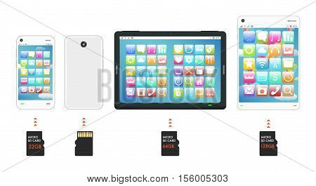 Smartphone and tablet with Micro SD memory card
