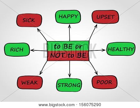 Positive or negative thinking graphic scheme. Lifestyle concept.