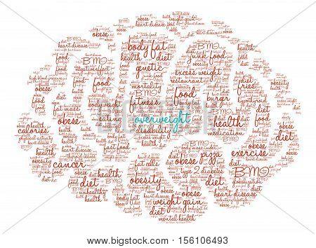 Overweight Brain Word Cloud