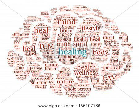 Healing Brain Word Cloud