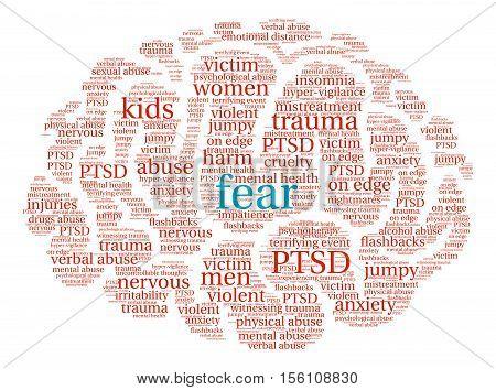 Fear Brain Word Cloud