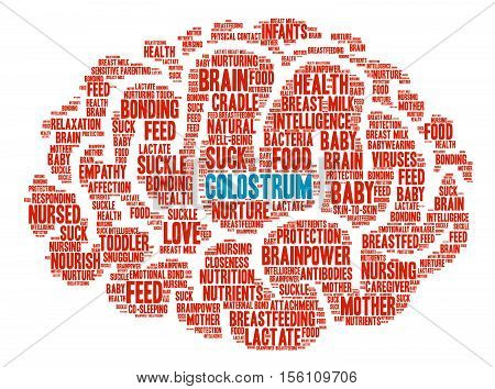 Colostrum Brain word cloud on a white background.