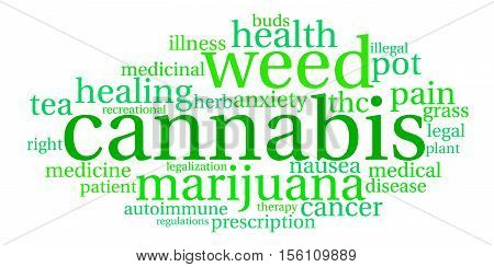 Cannabis Word Cloud