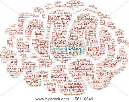 Breastfeeding Brain word cloud on a white background.