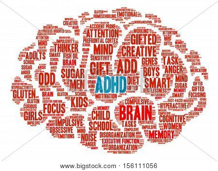 ADHD Brain word cloud on a white background.