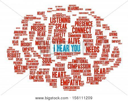 I Hear You Brain word cloud on a white background.