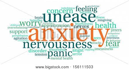 Anxiety Word Cloud