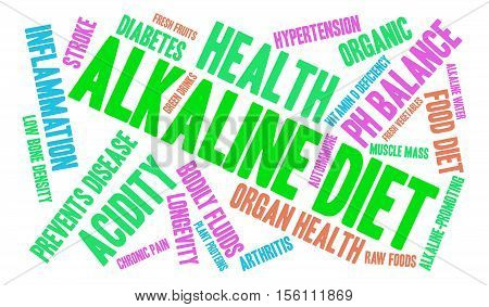 Alkaline Diet word cloud on a white background.