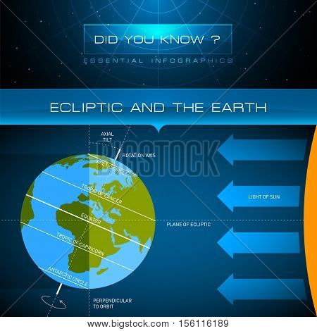 Vector Infographic - Ecliptic and the Earth