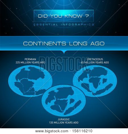 Vector Infographic - Continents Long Ago Illustration