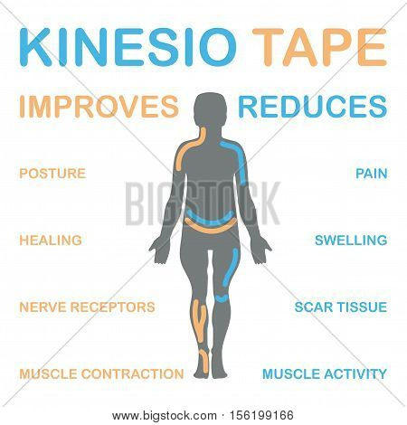 Kinesio tape improves muscle contraction. Vector illustration.
