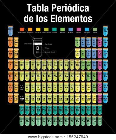 TABLA PERIODICA DE LOS ELEMENTOS -Periodic Table of Elements in Spanish language- consisting of test tubes with the names and number of each element in black background- Chemistry