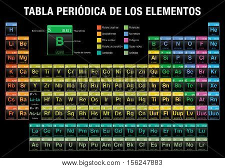 Tabla images illustrations vectors free bigstock tabla periodica de los elementos periodic table of elements in spanish language in black urtaz Images