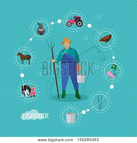 Vector concept illustration on a farm theme with set icons, farmer, tractor, rabbit, chicken, pig, pitchfork, bucket, cow and horse. Rural lifestyle. Flat design