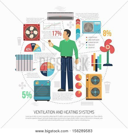 Flat infographics presenting statistics and information about usage of ventilation conditioning and heating equipment vector illustration