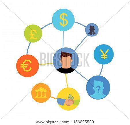 International currency exchange concept. World banking system. Money exchange and cost transferring illustration. Symbols of worlds important currencies. Dollar, pound, yen, euro. On white.