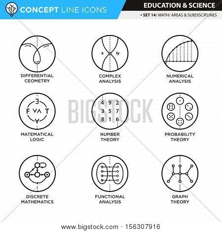 Math subdisciplines and areas icons in white isolated background used for school and university education