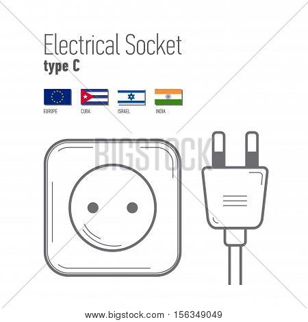 Switches and sockets set. Type C. AC power sockets realistic illustration. Different type power socket set vector isolated icon illustration for different country plugs.