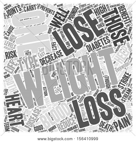 Weight Loss word cloud concept text background