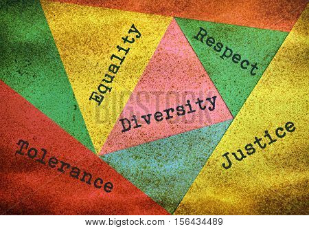 Concept about people diversity and tolerance on multicolor background