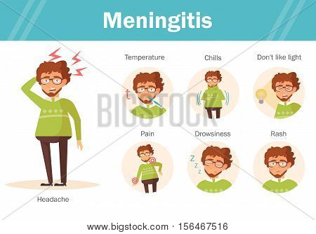 Symptoms of meningitis. Headache, fever, chills, not like the light, pain, drowsinessrash Vector Cartoon character Isolated Flat