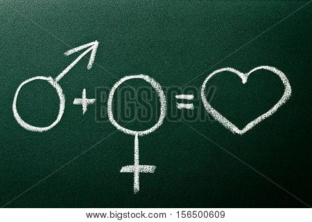 Equation Define  Relation Between Male And Female On Green Blackboard