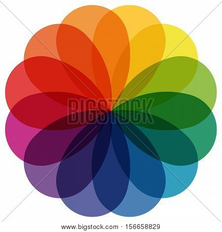illustration of printing color wheel with different colors in gradations.