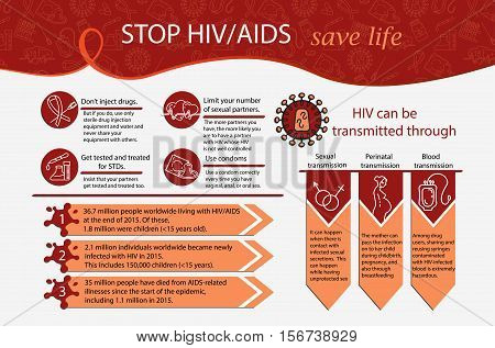 Aids Infographics. World Aids Day. Vector illustration. Awareness HIV AIDS