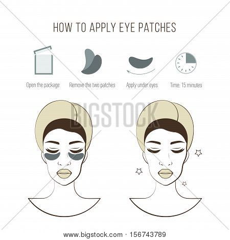 Steps how to apply eye patches. Cosmetic mask for eye. Vector isolated illustrations set
