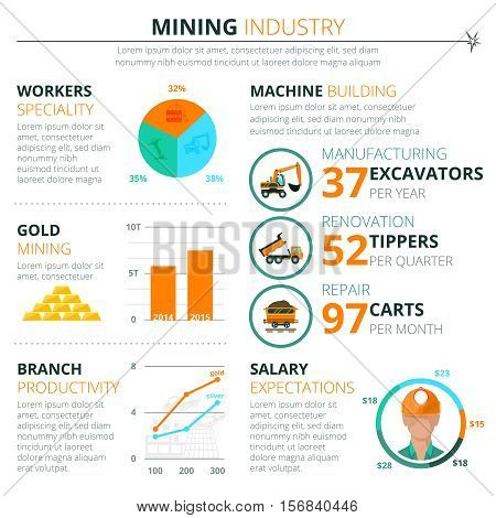 Mineral mining corporations development potential infographic presentation layout with production and wages statistics abstract isolated vector illustration