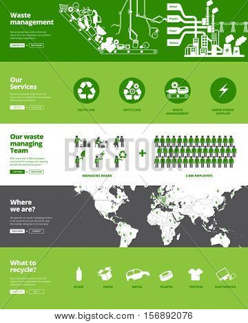 Waste management and ecology concept. Banners illustrations and design elements for website or infographics.