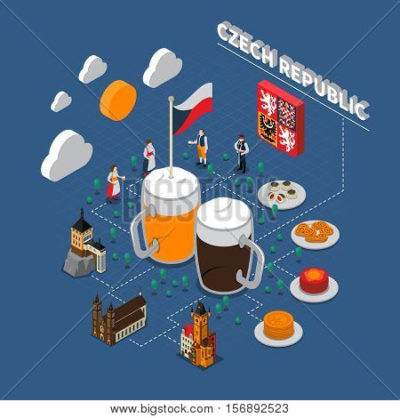 Check republic tourists attraction isometric symbols with typical national beer snacks and clothing flowchart elements vector illustration