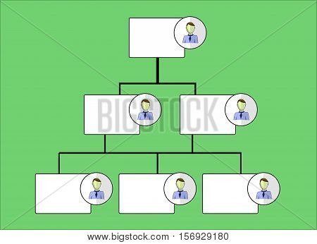 White organogram with heads on green background