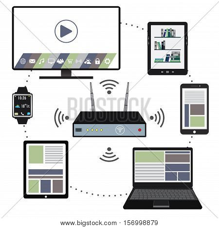 Smart device- smartphone laptop TVtablet pc watch ebook and wi fi router flat design vector illustration