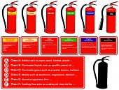 Vector Fire Extinguisher Different Types for building facility safety to protect employees people flames wet chemical foam water halon dry powder co2 carbon dioxide saves your life fire class table poster