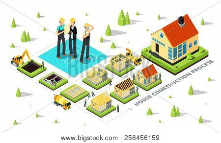 Home Construction. House Build Stages. Isometric Cottage Building Erection Process From Foundation T