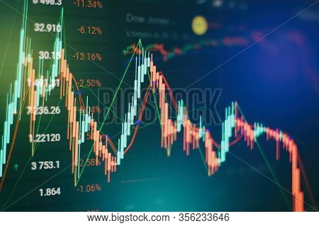 Falling Stock Markets, Stocks For Coronavirus , Analysis For Professional Technical Analysis On The