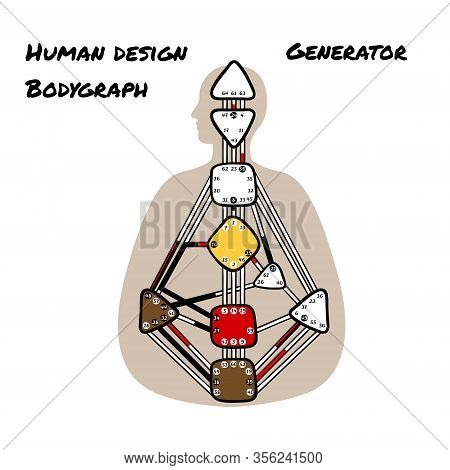 Generator. Human Design Bodygraph. Nine Colored Energy Centers